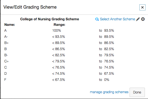 image -- showing ranges of percentages and how they correspond to letter grades