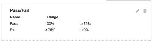 image -- indicating 75 to 100 % is passing and less than 75 percent is failing